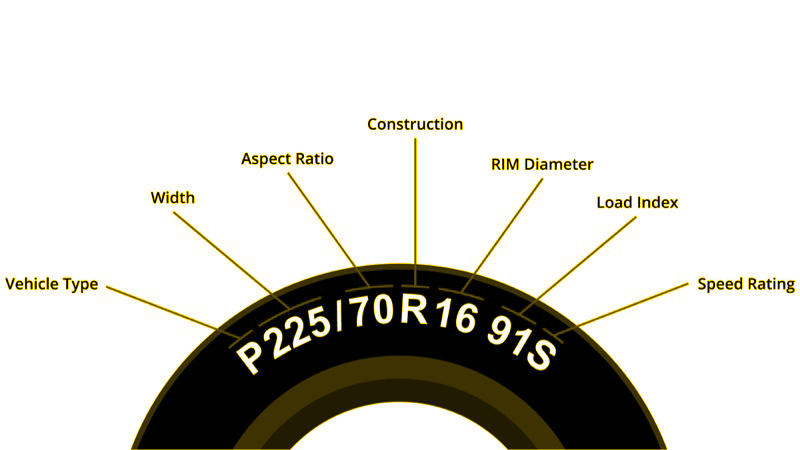 Tire size number